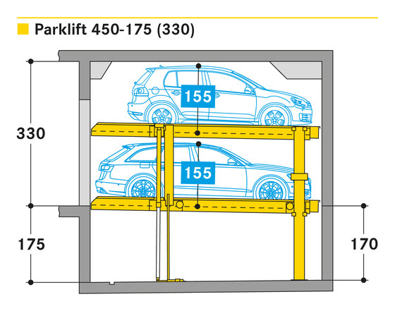 Parklift 450 by Wöhr   Mechanic parking systems