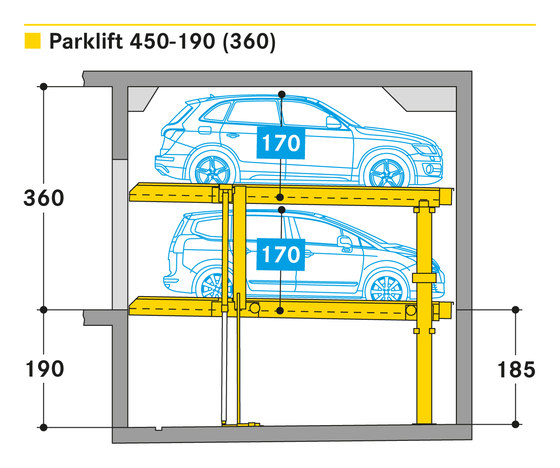 Parklift 450 by Wöhr | Mechanic parking systems