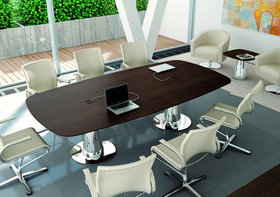 Metar de Bralco | Contract tables