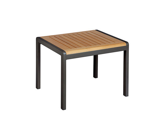 Aura   Side Table by Barlow Tyrie   Console tables