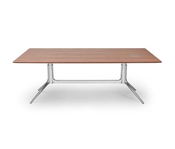 NoTable Desk de ICF | Mesas contract
