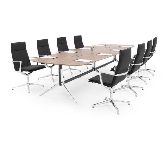 NoTable Meeting de ICF | Tables multimédia pour conferences