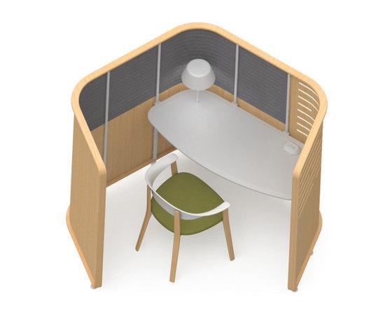 Zones Enclosures by Teknion | Desks