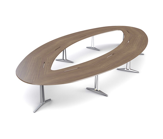 skill system table by Wiesner-Hager | Contract tables