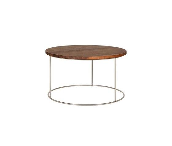 Classic table de SITS | Tables basses
