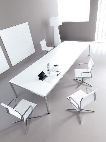 I_BENCH meeting de IVM | Mesas contract
