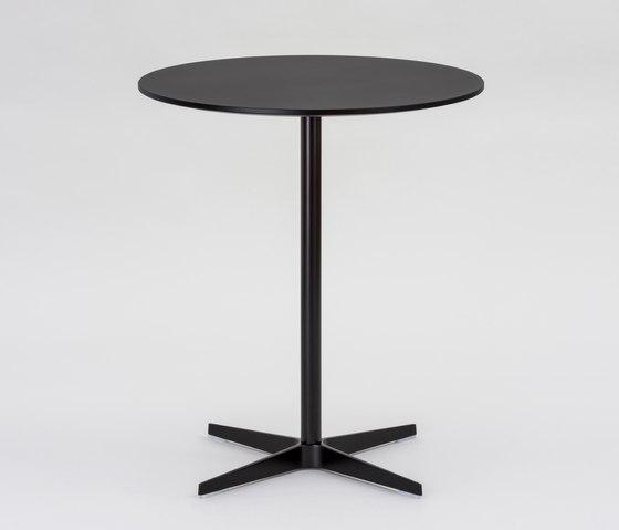 TEA_TABLE de FORMvorRAT | Tables collectivités