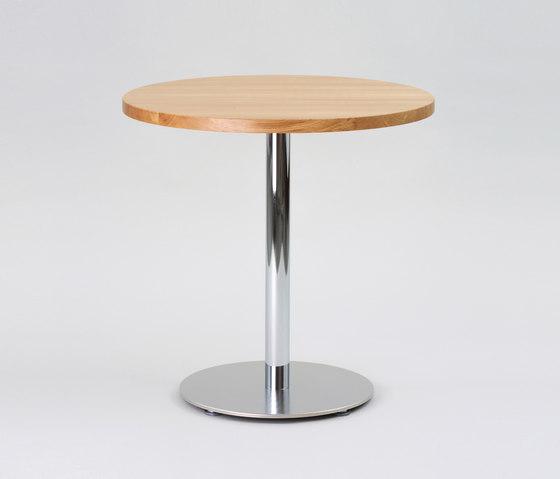 UNO_LEGNO de FORMvorRAT | Tables collectivités