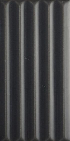 Synonyms & Antonyms   WigWag Black by 41zero42   Ceramic tiles