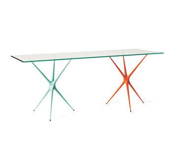 Desk sharing ratio