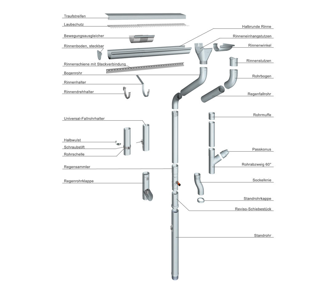 Roof drainage halfround gutter half round gutters from for Roof drainage system