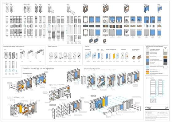 Modul System 650