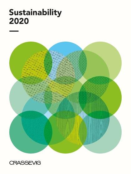 Sustainability 2020