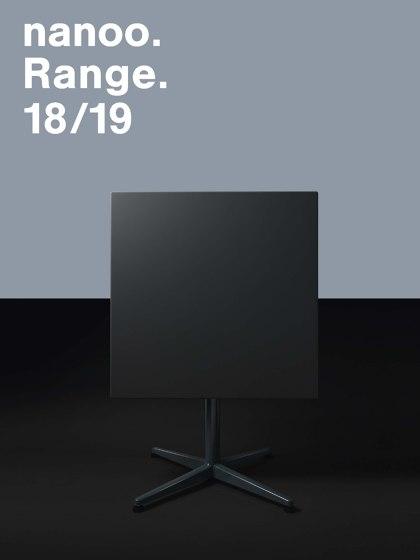 Range 18/19
