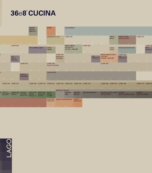 36e8 CUCINA