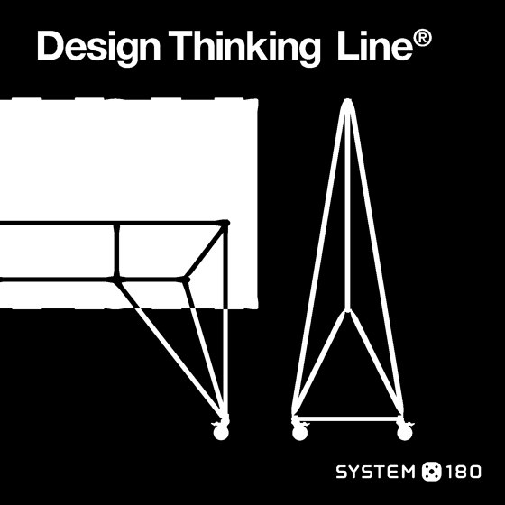 Design Thinking Line®