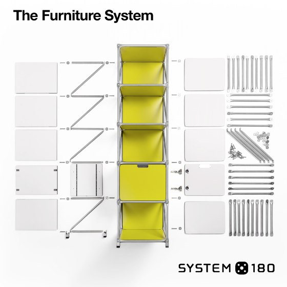 The Furniture System