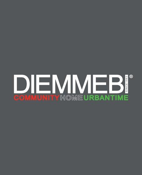 Diemmebi Community