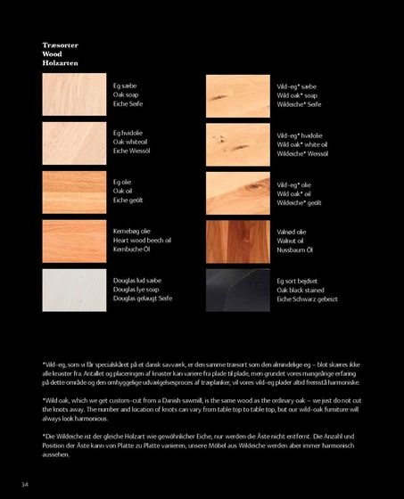 dk3 Products & Materials