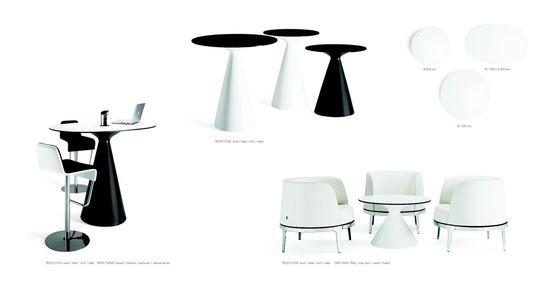 Materia Cone Table