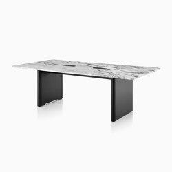 Axon Tables