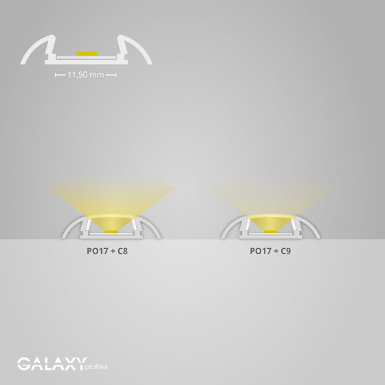 PO17 series | Cover C9 clear 200 cm by Galaxy Profiles