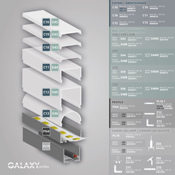 PN4 series | Cover C18 clear 200 cm by Galaxy Profiles