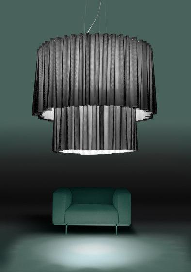 Skirt PL 150/2 di Axolight