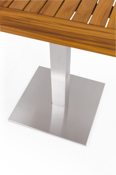 Trend T-Table Base by Atmosphera