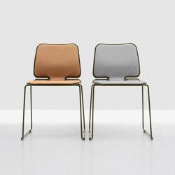 Form | Stühle | Zeitraum