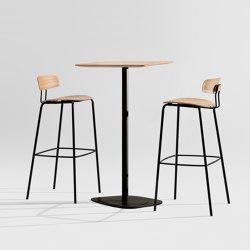 Kontra High | Tables hautes | Zeitraum