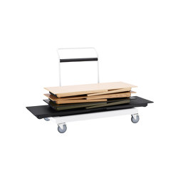 Press PRV Trolley |  | Karl Andersson