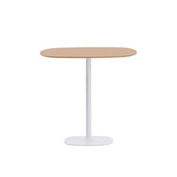 Bloom | Contract tables | Modus