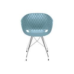 Uni-Ka 596 | Chairs | Et al.