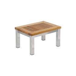 Equinox Lounger Table 49 Rectangular with Teak top | Side tables | Barlow Tyrie