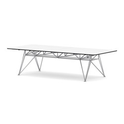 Table K28-12 | Tables collectivités | System 180