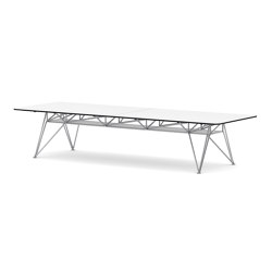 Table K36-12 | Tables collectivités | System 180