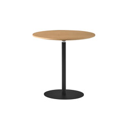 Nume | Bistro tables | Inclass