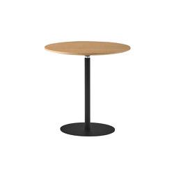 Nume | Tables de bistrot | Inclass
