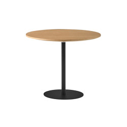 Nume | Tables de bistrot | Inclass