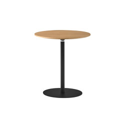 Nume | Tabourets de bar | Inclass