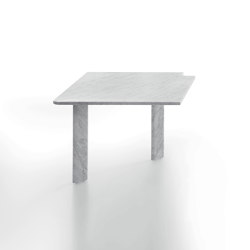Contract tables | Tables