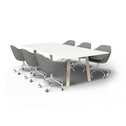 VX Project table | Tables collectivités | Horreds