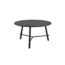 Record contract | Dining tables | Infiniti