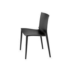 1020 | Chairs | Et al.
