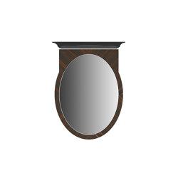 KA Mirror   Mirrors   Capital