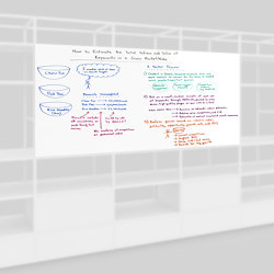 Großes Whiteboard | Regale | Artis Space Systems GmbH