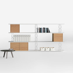 Wire | Shelving | Sinetica Industries