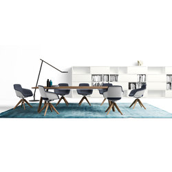Stay meeting | Tables collectivités | Sinetica Industries