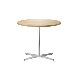 1818 | Bistro tables | Thonet